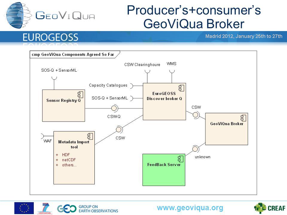 www.geoviqua.org Producer's+consumer's GeoViQua Broker