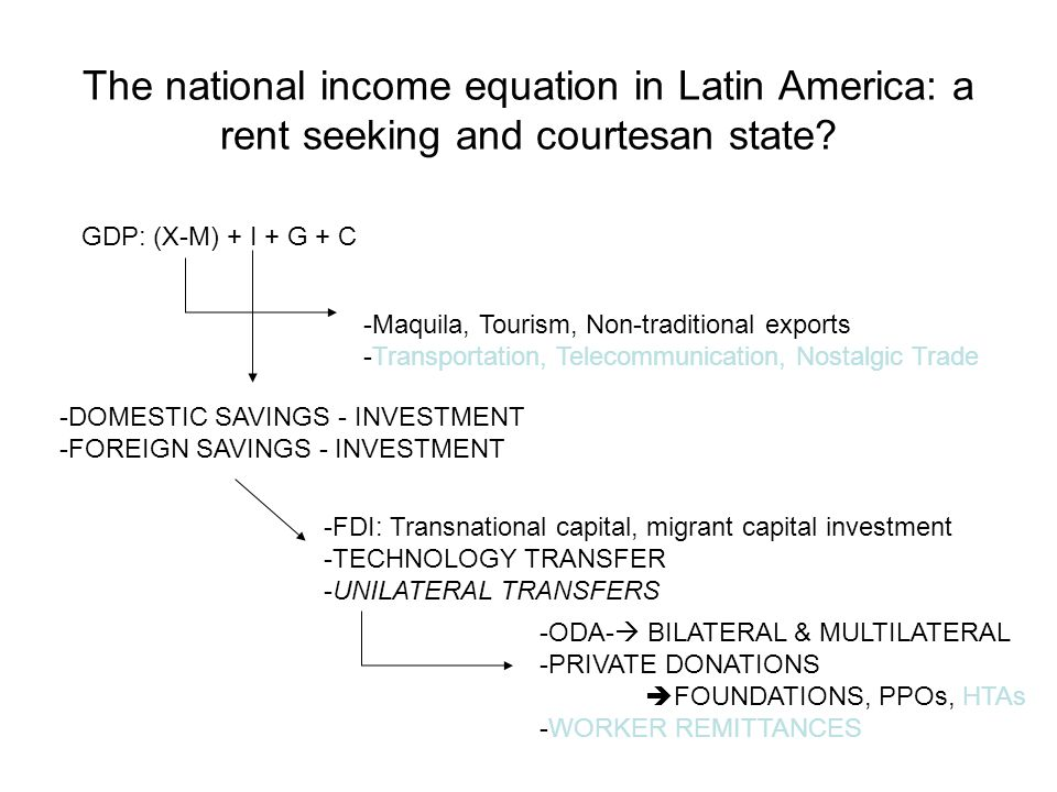 GDP: (X-M) + I + G + C -DOMESTIC SAVINGS - INVESTMENT -FOREIGN SAVINGS - INVESTMENT -FDI: Transnational capital, migrant capital investment -TECHNOLOG