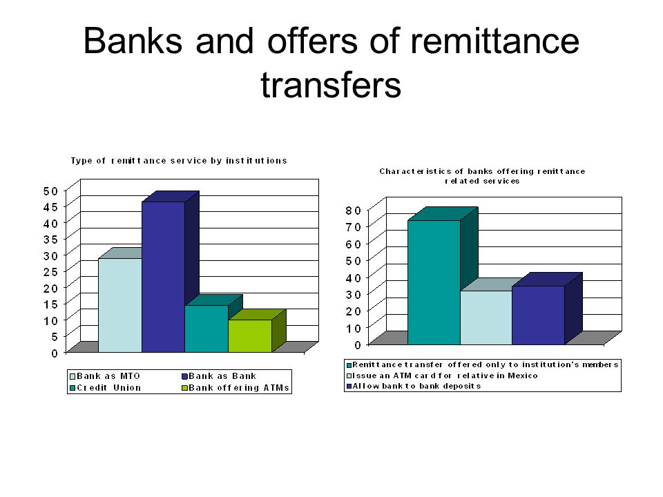 Banks and offers of remittance transfers