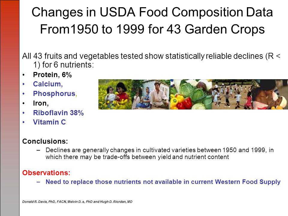 Changes in USDA Food Composition Data From1950 to 1999 for 43 Garden Crops All 43 fruits and vegetables tested show statistically reliable declines (R < 1) for 6 nutrients: Protein, 6% Calcium, Phosphorus, Iron, Riboflavin 38% Vitamin C Conclusions: –Declines are generally changes in cultivated varieties between 1950 and 1999, in which there may be trade-offs between yield and nutrient content Observations: –Need to replace those nutrients not available in current Western Food Supply Donald R.