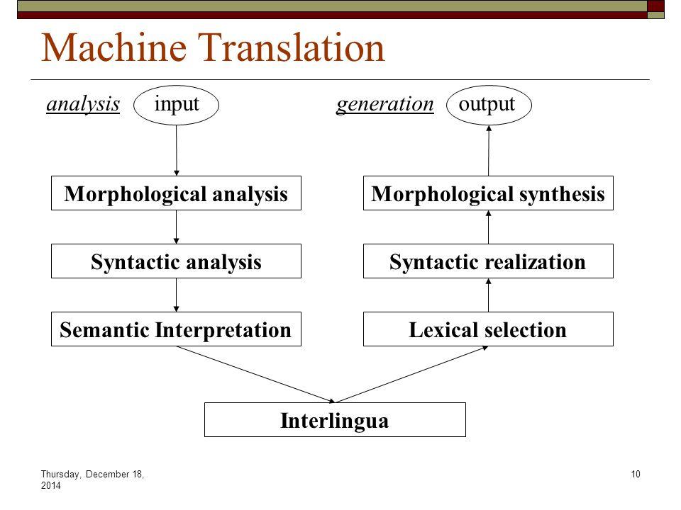 Thursday, December 18, 2014 10 Machine Translation Morphological analysis Syntactic analysis Semantic Interpretation Interlingua inputanalysisgeneration Morphological synthesis Syntactic realization Lexical selection output