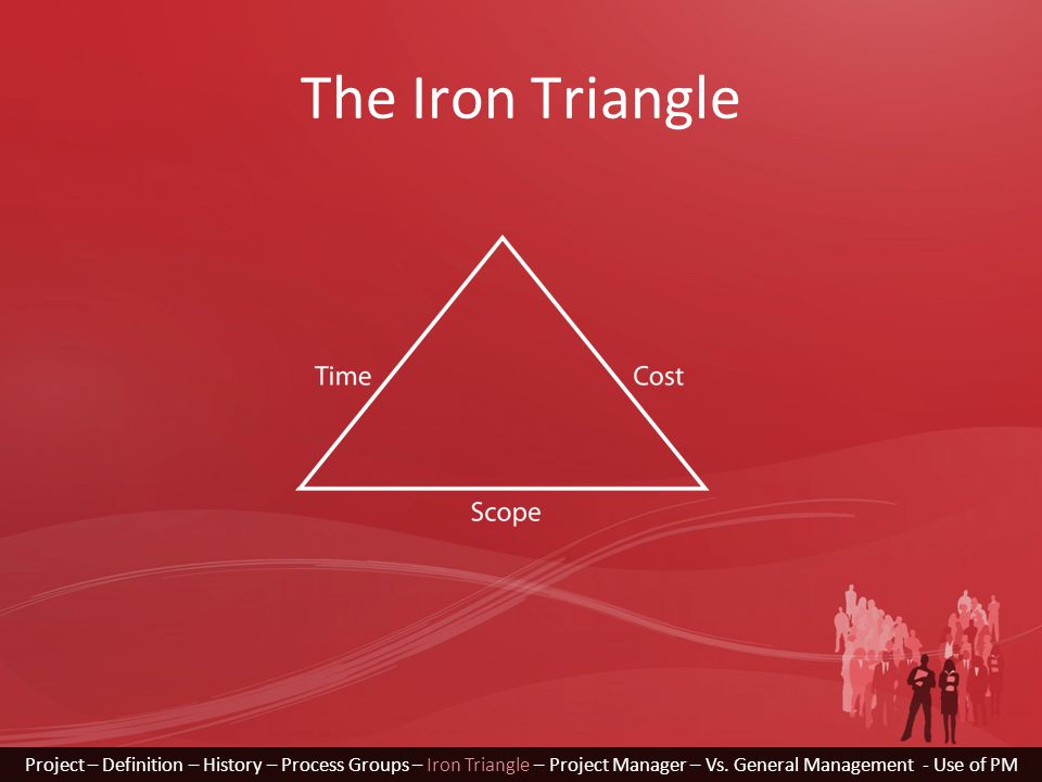 The Iron Triangle Project – Definition – History – Process Groups – Iron Triangle – Project Manager – Vs.