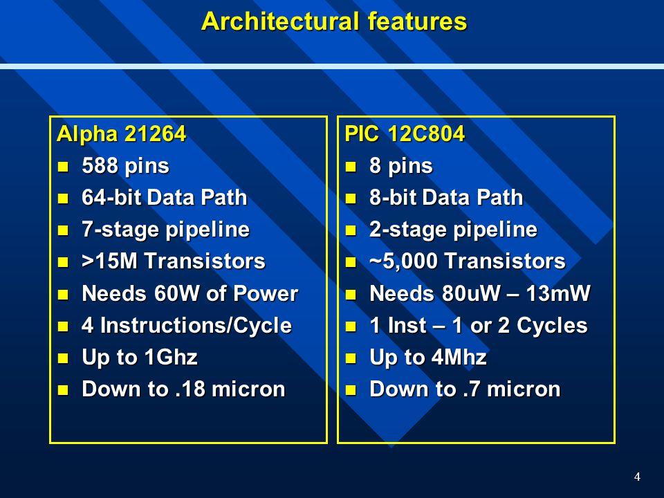 4 Architectural features Alpha 21264 588 pins 588 pins 64-bit Data Path 64-bit Data Path 7-stage pipeline 7-stage pipeline >15M Transistors >15M Trans