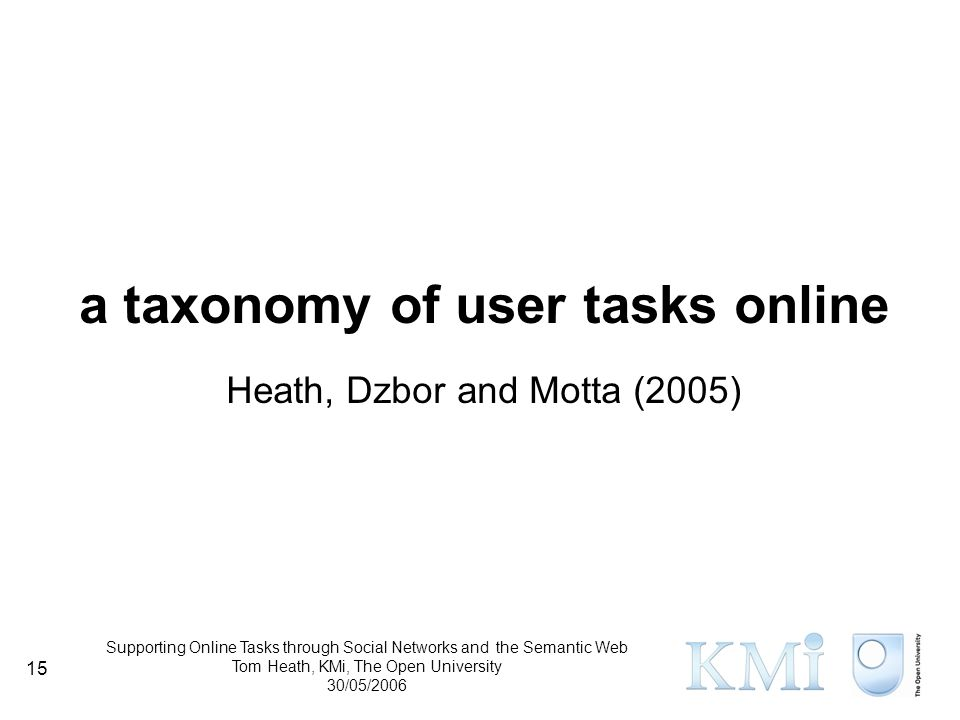 Supporting Online Tasks through Social Networks and the Semantic Web Tom Heath, KMi, The Open University 30/05/2006 15 a taxonomy of user tasks online Heath, Dzbor and Motta (2005)