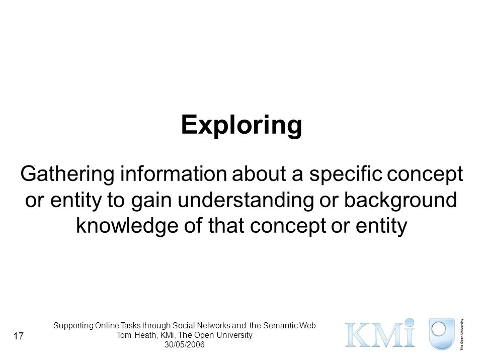 Supporting Online Tasks through Social Networks and the Semantic Web Tom Heath, KMi, The Open University 30/05/2006 17 Exploring Gathering information about a specific concept or entity to gain understanding or background knowledge of that concept or entity