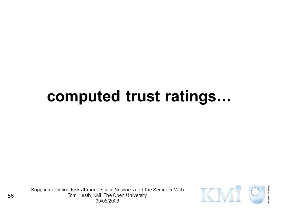 Supporting Online Tasks through Social Networks and the Semantic Web Tom Heath, KMi, The Open University 30/05/2006 56 computed trust ratings…