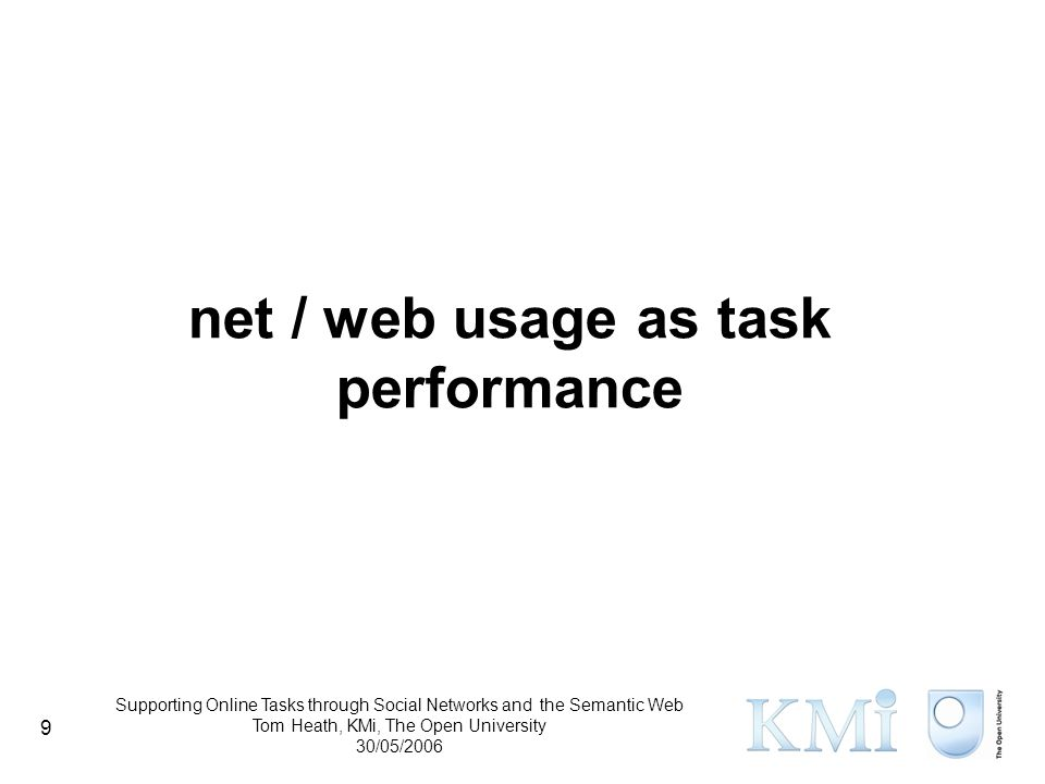 Supporting Online Tasks through Social Networks and the Semantic Web Tom Heath, KMi, The Open University 30/05/2006 9 net / web usage as task performance
