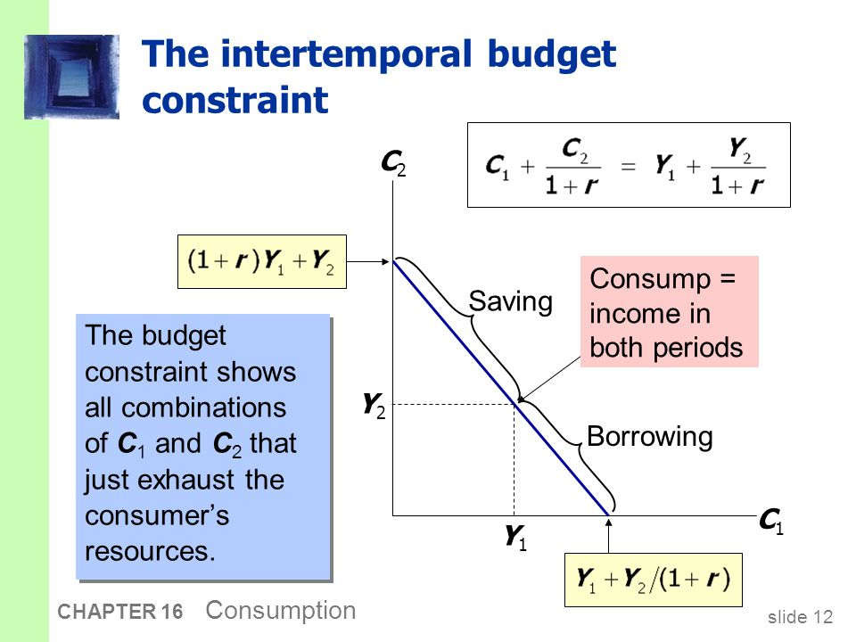 slide 12 CHAPTER 16 Consumption The intertemporal budget constraint The budget constraint shows all combinations of C 1 and C 2 that just exhaust the