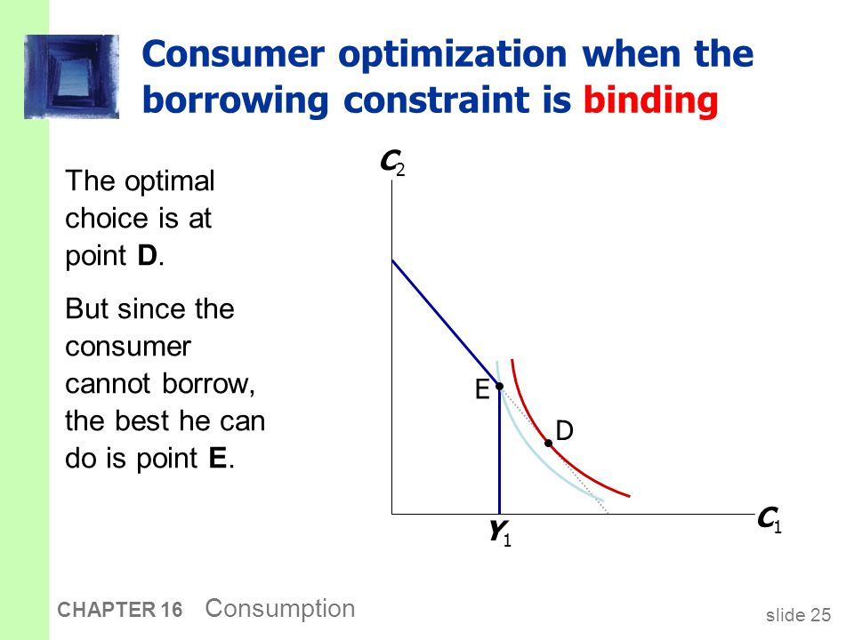slide 25 CHAPTER 16 Consumption Consumer optimization when the borrowing constraint is binding The optimal choice is at point D. But since the consume