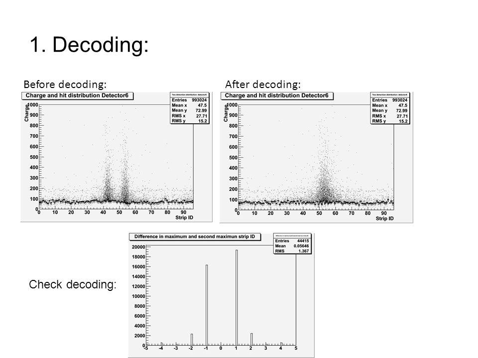 1. Decoding: Before decoding:After decoding: Check decoding: