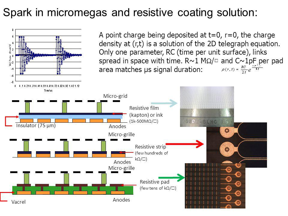 Spark in micromegas and resistive coating solution: A point charge being deposited at t=0, r=0, the charge density at (r,t) is a solution of the 2D te