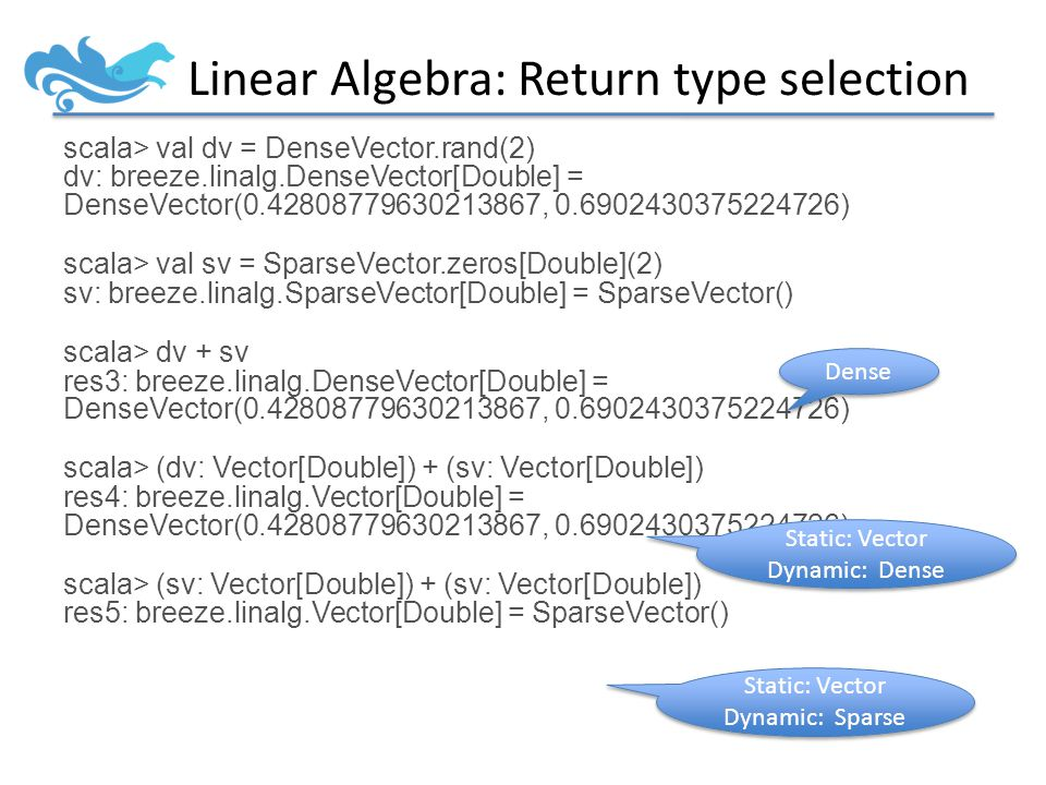 Linear Algebra: Return type selection scala> val dv = DenseVector.rand(2) dv: breeze.linalg.DenseVector[Double] = DenseVector(0.42808779630213867, 0.6902430375224726) scala> val sv = SparseVector.zeros[Double](2) sv: breeze.linalg.SparseVector[Double] = SparseVector() scala> dv + sv res3: breeze.linalg.DenseVector[Double] = DenseVector(0.42808779630213867, 0.6902430375224726) scala> (dv: Vector[Double]) + (sv: Vector[Double]) res4: breeze.linalg.Vector[Double] = DenseVector(0.42808779630213867, 0.6902430375224726) scala> (sv: Vector[Double]) + (sv: Vector[Double]) res5: breeze.linalg.Vector[Double] = SparseVector() Dense Static: Vector Dynamic: Dense Static: Vector Dynamic: Dense Static: Vector Dynamic: Sparse Static: Vector Dynamic: Sparse