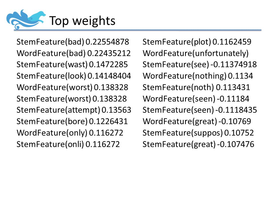 Top weights StemFeature(bad) 0.22554878 WordFeature(bad) 0.22435212 StemFeature(wast) 0.1472285 StemFeature(look) 0.14148404 WordFeature(worst) 0.138328 StemFeature(worst) 0.138328 StemFeature(attempt) 0.13563 StemFeature(bore) 0.1226431 WordFeature(only) 0.116272 StemFeature(onli) 0.116272 StemFeature(plot) 0.1162459 WordFeature(unfortunately) StemFeature(see) -0.11374918 WordFeature(nothing) 0.1134 StemFeature(noth) 0.113431 WordFeature(seen) -0.11184 StemFeature(seen) -0.1118435 WordFeature(great) -0.10769 StemFeature(suppos) 0.10752 StemFeature(great) -0.107476
