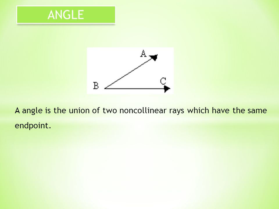 A angle is the union of two noncollinear rays which have the same endpoint. ANGLE