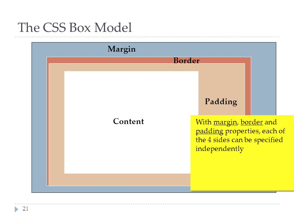 21 The CSS Box Model Content Padding Border Margin With margin, border and padding properties, each of the 4 sides can be specified independently