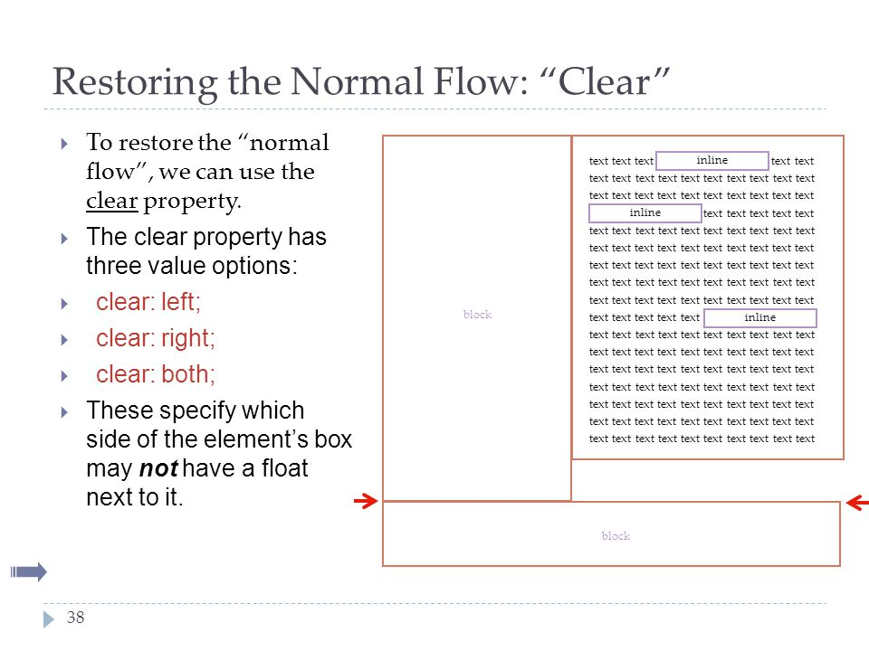 """38 Restoring the Normal Flow: """"Clear""""  To restore the """"normal flow"""", we can use the clear property.  The clear property has three value options:  c"""