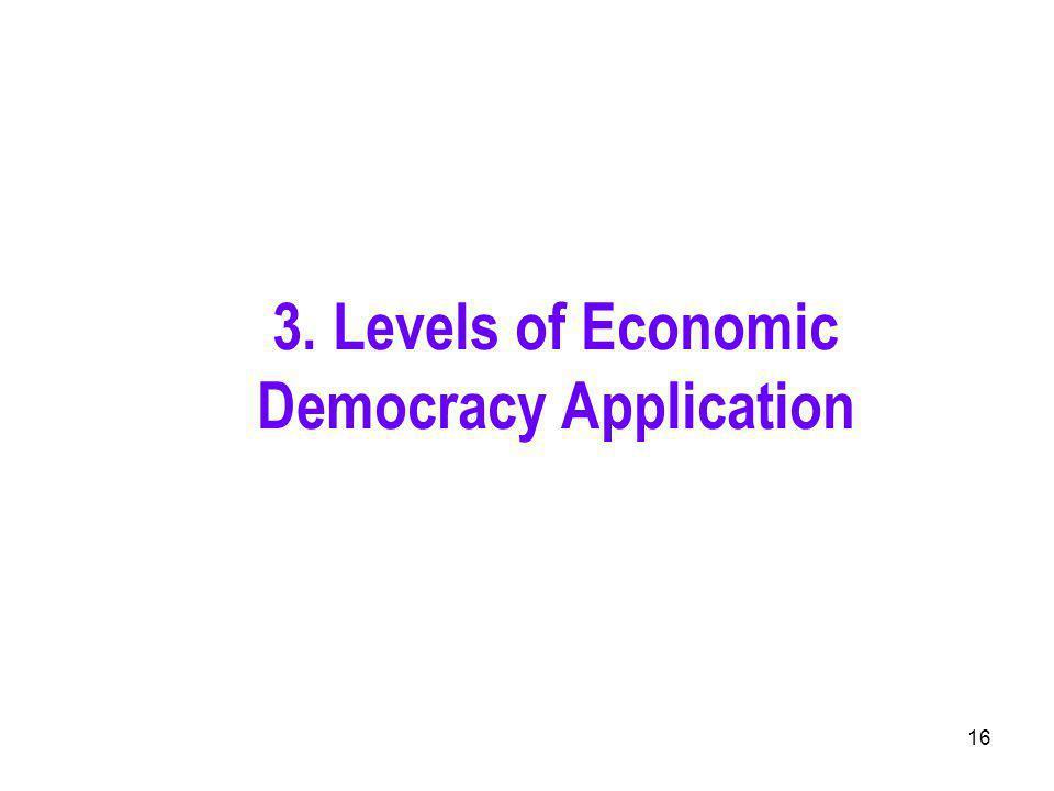 16 3. Levels of Economic Democracy Application