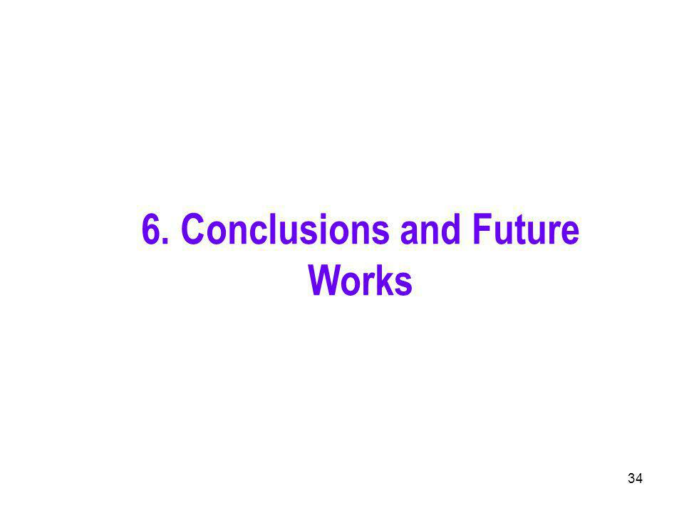 34 6. Conclusions and Future Works