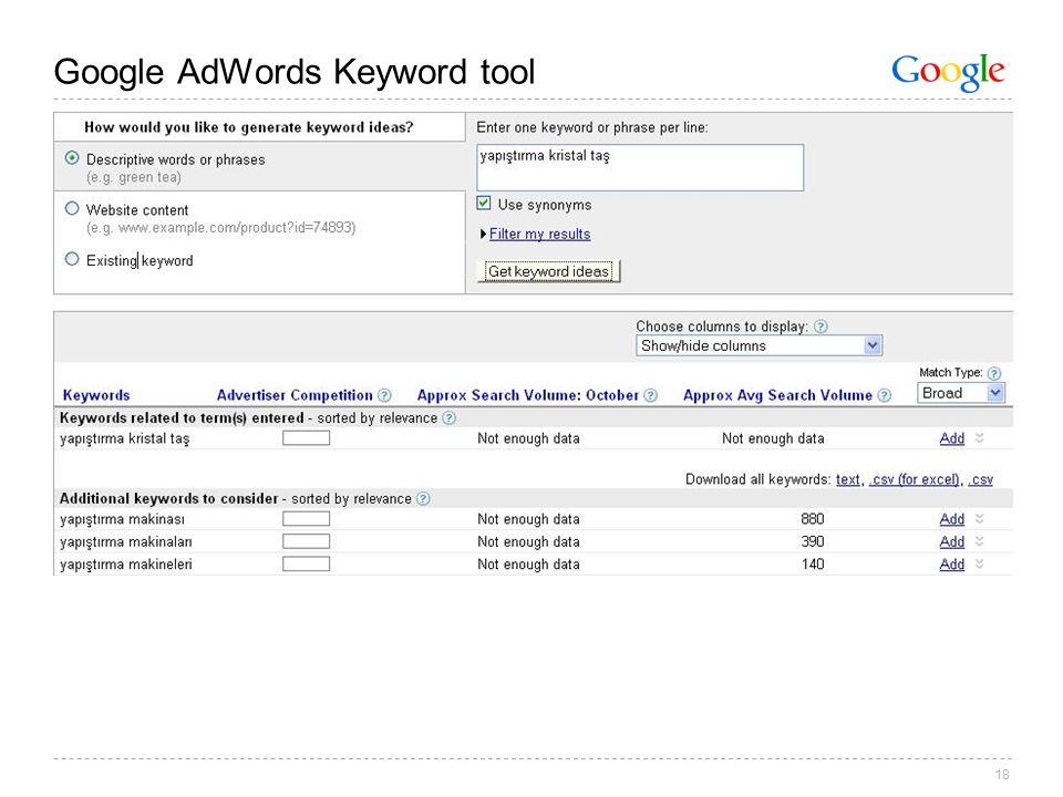 18 Google AdWords Keyword tool
