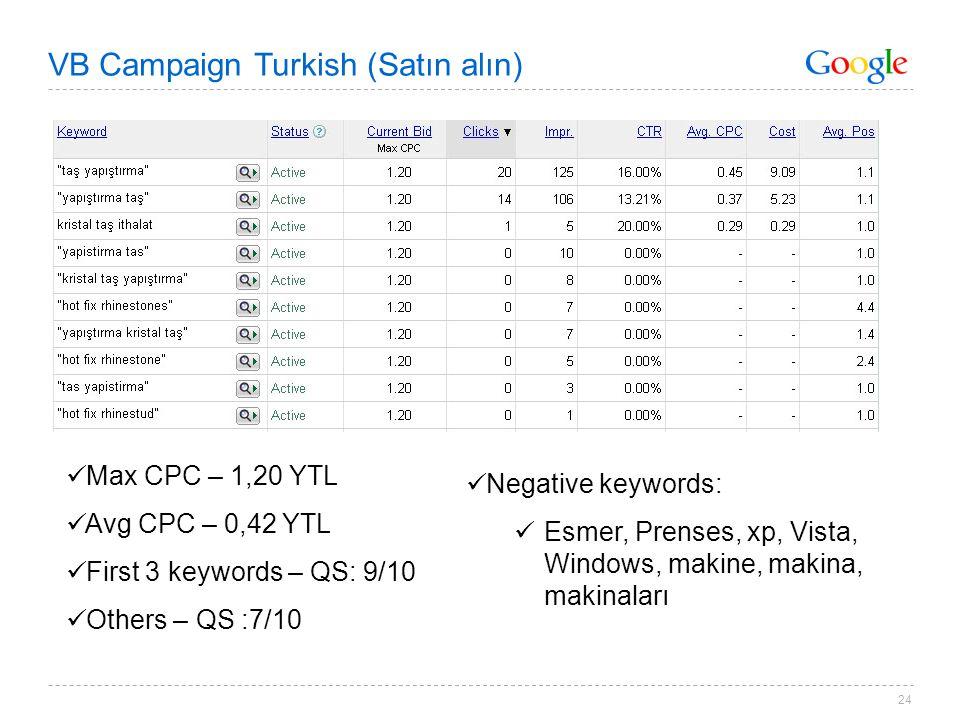 24 Max CPC – 1,20 YTL Avg CPC – 0,42 YTL First 3 keywords – QS: 9/10 Others – QS :7/10 VB Campaign Turkish (Satın alın) Negative keywords: Esmer, Prenses, xp, Vista, Windows, makine, makina, makinaları