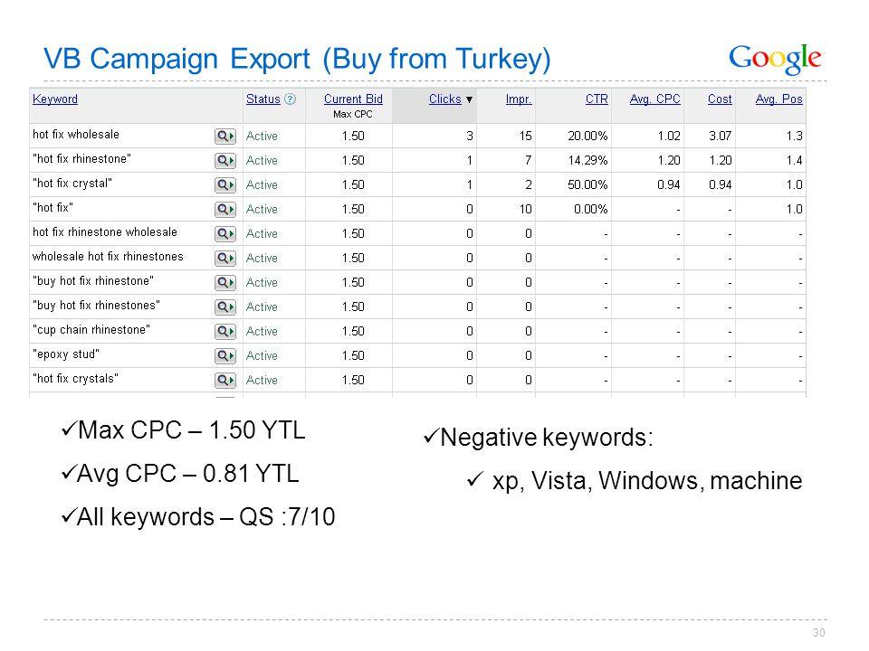 30 Max CPC – 1.50 YTL Avg CPC – 0.81 YTL All keywords – QS :7/10 VB Campaign Export (Buy from Turkey) Negative keywords: xp, Vista, Windows, machine