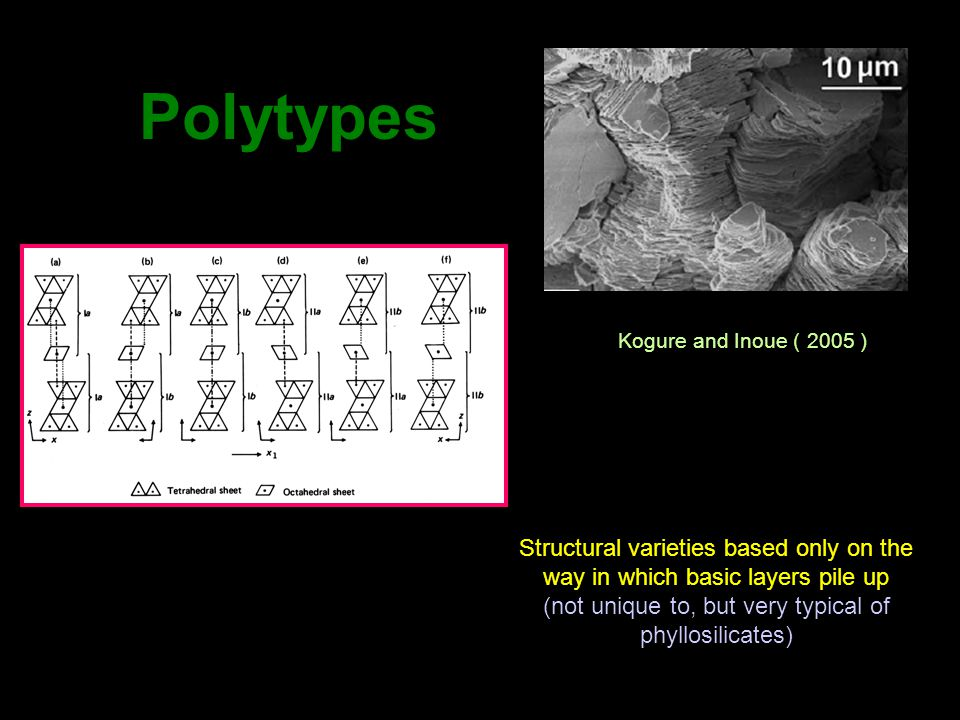 Structural varieties based only on the way in which basic layers pile up (not unique to, but very typical of phyllosilicates) Kogure and Inoue ( 2005 ) Polytypes