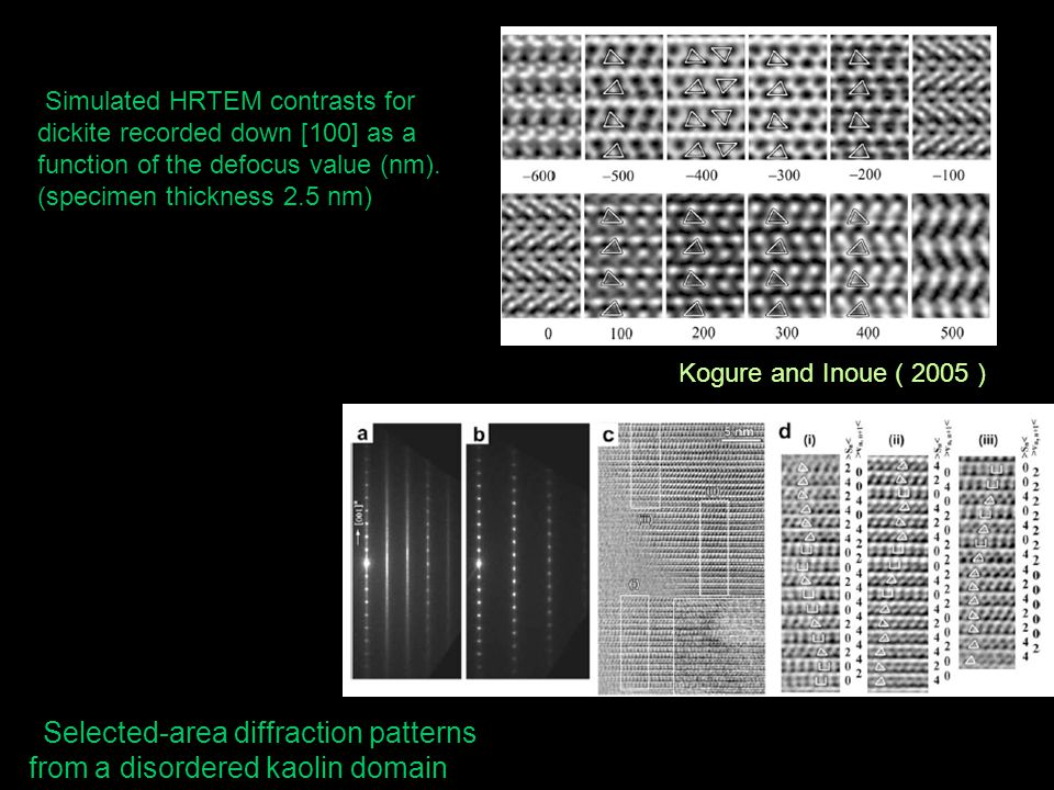 Simulated HRTEM contrasts for dickite recorded down [100] as a function of the defocus value (nm).