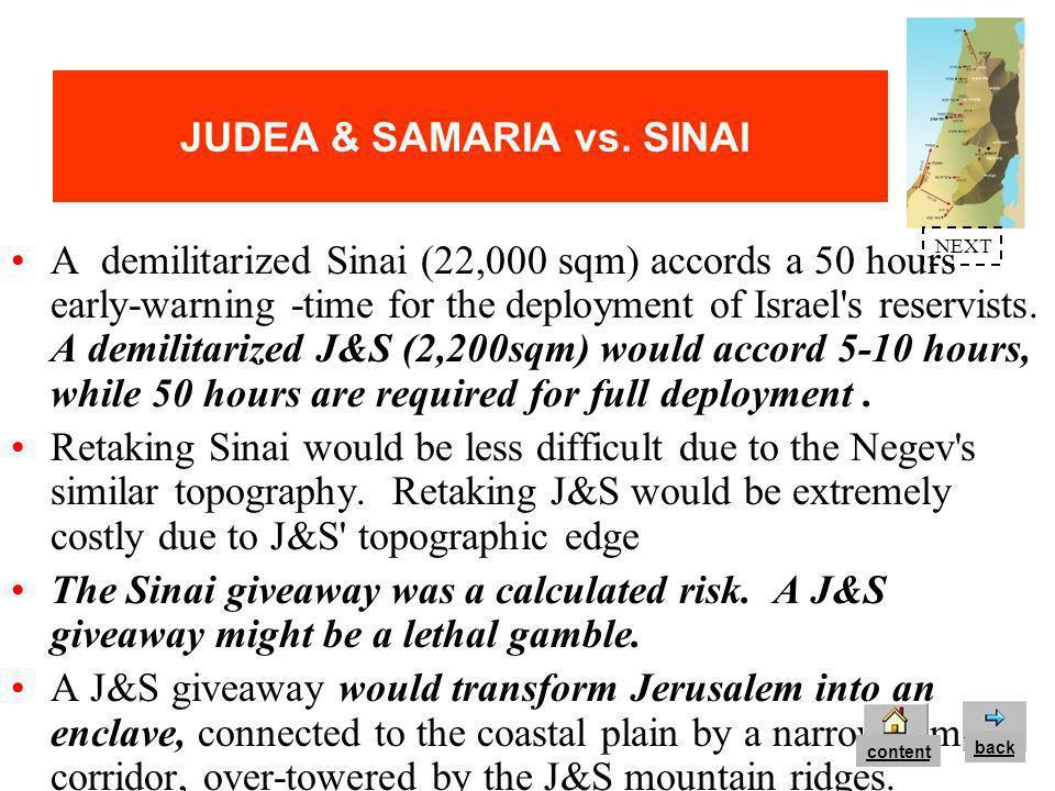 JUDEA & SAMARIA vs.