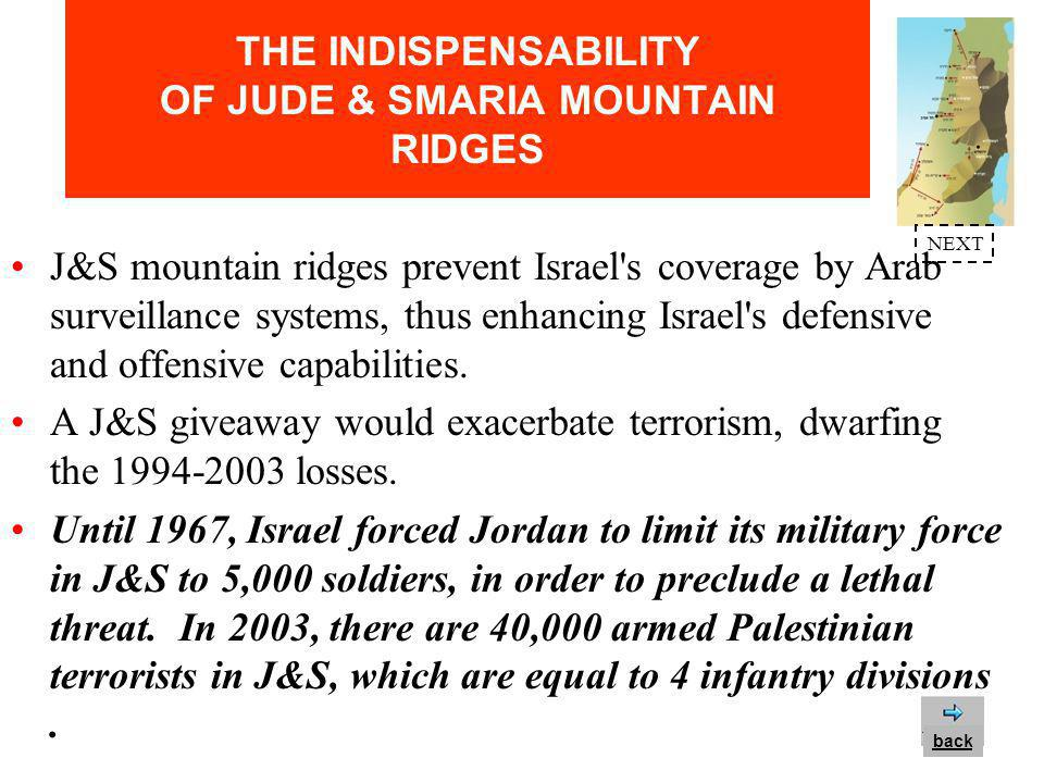 THE INDISPENSABILITY OF JUDEA & SAMARIA MOUNTAIN RIDGES The eastern mountain ridge of J&S constitutes one of the world s best tank barriers (a 3,000ft steep slope over the Jordan Valley).