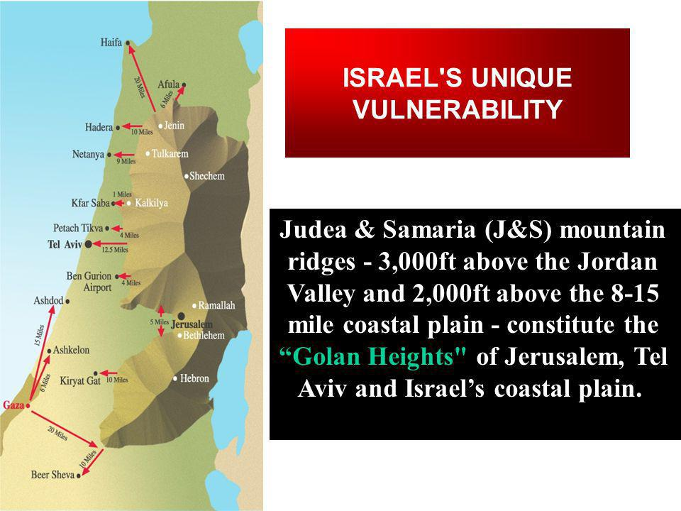 UNIQUENESS OF ISRAEL S SECURITY PREDICAMENT Unlike other countries - and due to Arab track record - Israel can't afford to lose a war.
