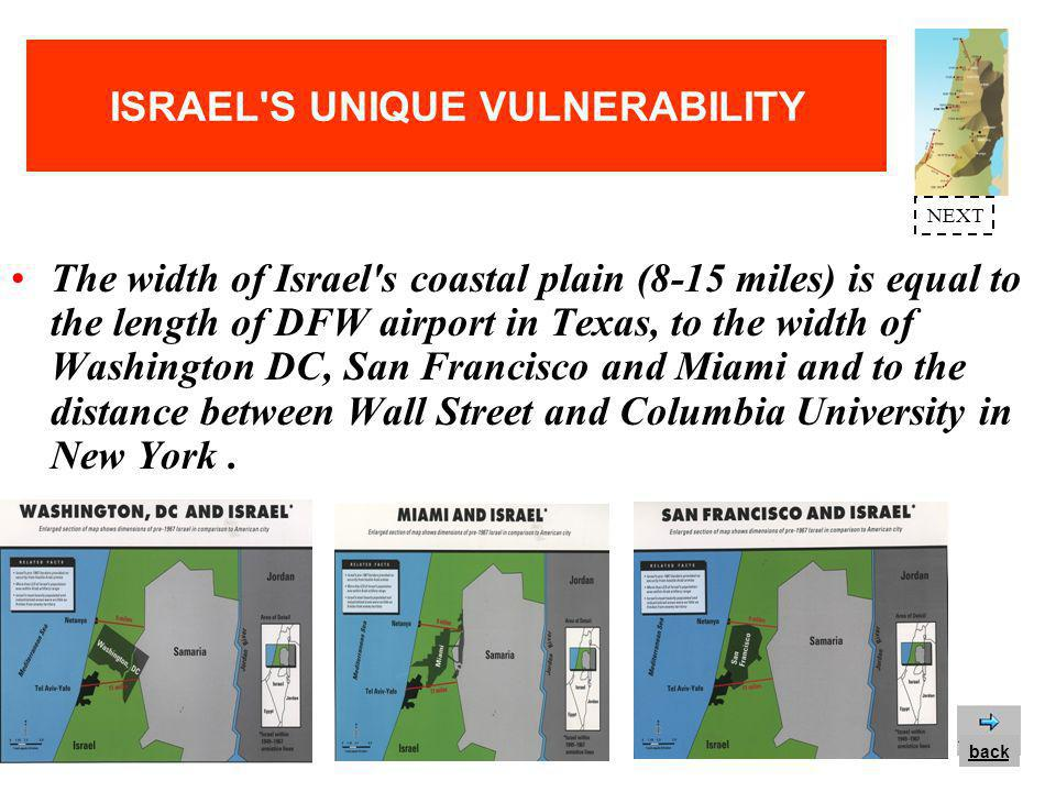 ISRAEL S UNIQUE VULNERABILITY The width of Israel s coastal plain (8-15 miles) is equal to the distance between JFK and La Guardia airports in NY.