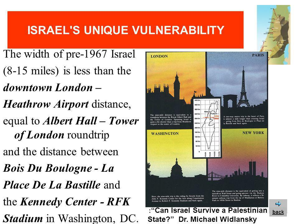 ISRAEL S UNIQUE VULNERABILITY The width of Israel s coastal plain (8-15 miles) is equal to the length of DFW airport in Texas, to the width of Washington DC, San Francisco and Miami and to the distance between Wall Street and Columbia University in New York.