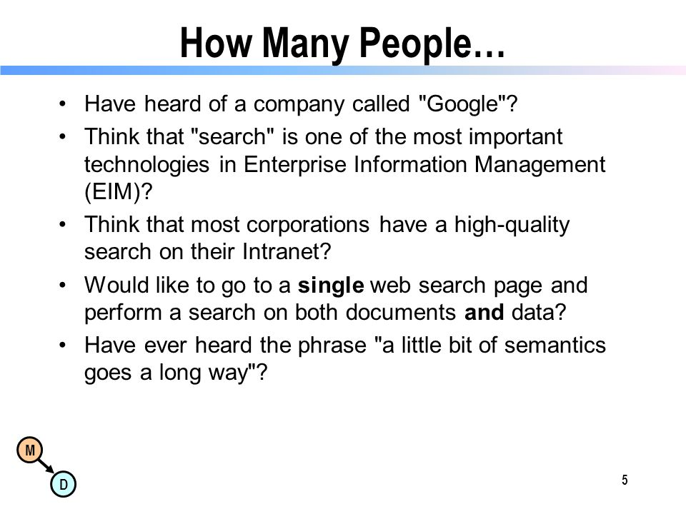 M D How Many People… Have heard of a company called Google .