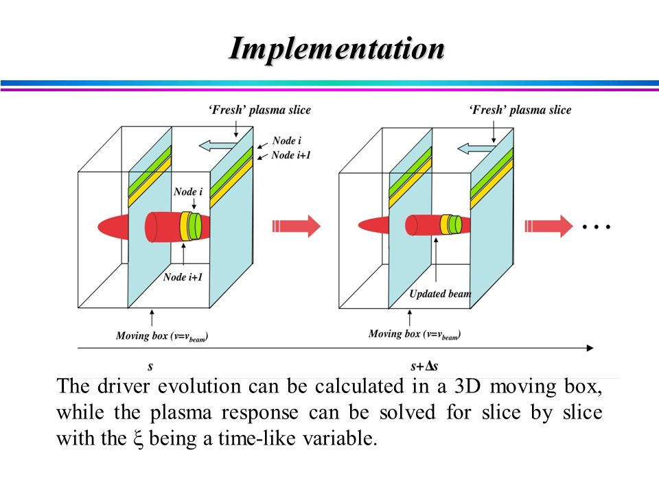 Implementation The driver evolution can be calculated in a 3D moving box, while the plasma response can be solved for slice by slice with the  being a time-like variable.
