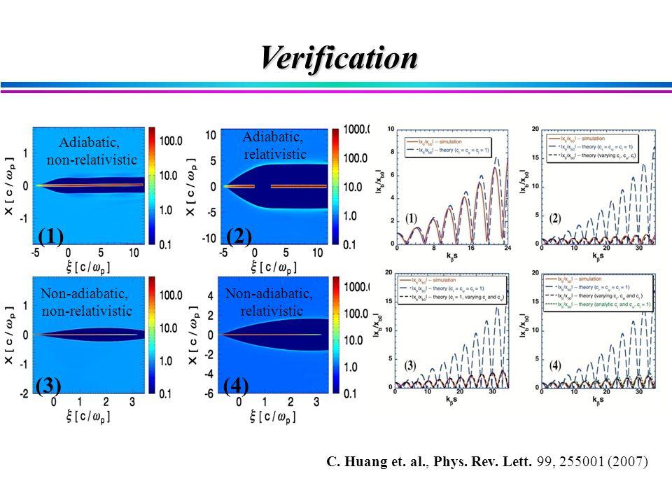 Verification (1)(2) (3)(4) Adiabatic, non-relativistic Adiabatic, relativistic Non-adiabatic, non-relativistic Non-adiabatic, relativistic C.