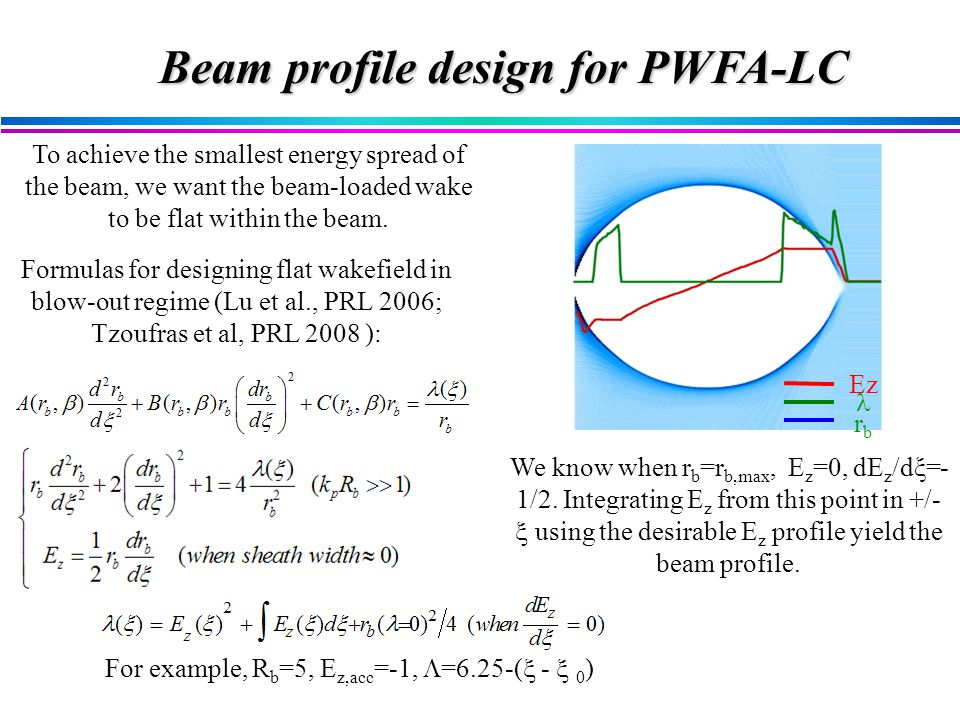 To achieve the smallest energy spread of the beam, we want the beam-loaded wake to be flat within the beam.