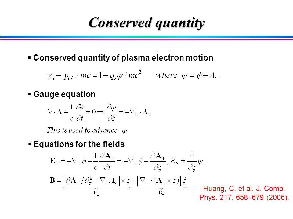 s = 0 ms = 0.47 ms = 0.7 m Energy spread = 0.7% (FWHM) Energy spread = 0.2% (FWHM) longitudinal phasespace 25 GeV stage 475 GeV stage Simulation of 25/475 GeV stages