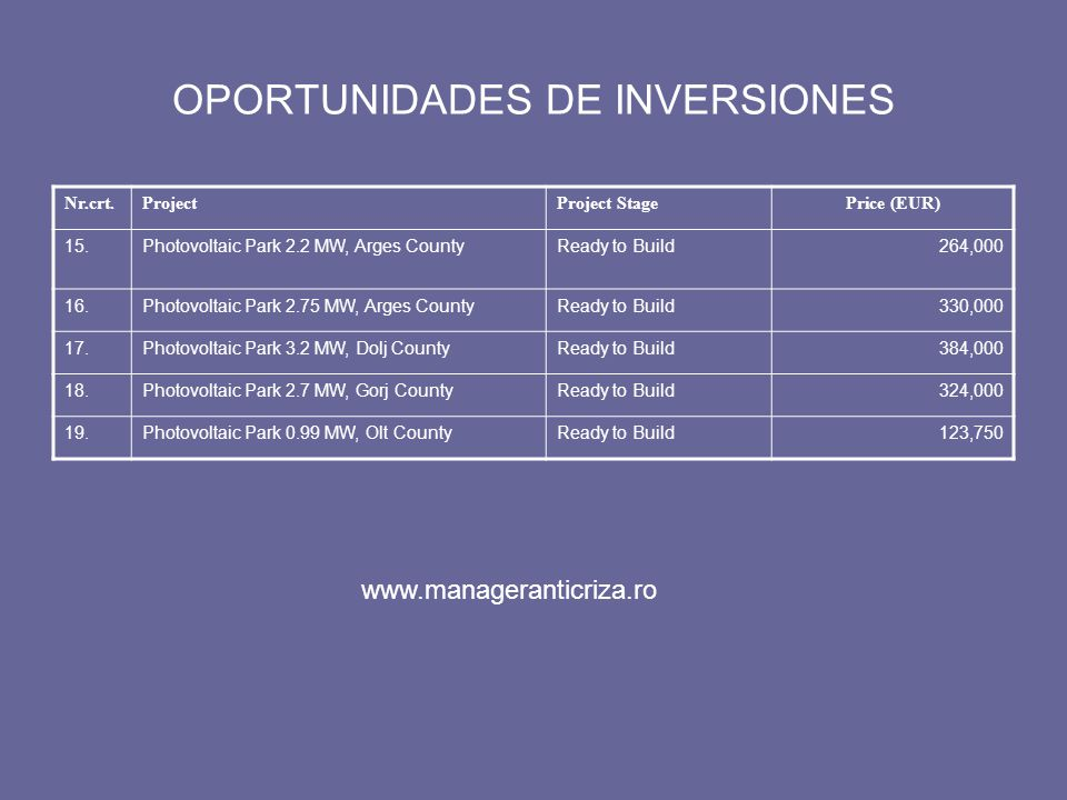 OPORTUNIDADES DE INVERSIONES Nr.crt.ProjectProject StagePrice (EUR) 15.Photovoltaic Park 2.2 MW, Arges CountyReady to Build264,000 16.Photovoltaic Park 2.75 MW, Arges CountyReady to Build330,000 17.Photovoltaic Park 3.2 MW, Dolj CountyReady to Build384,000 18.Photovoltaic Park 2.7 MW, Gorj CountyReady to Build324,000 19.Photovoltaic Park 0.99 MW, Olt CountyReady to Build123,750 www.manageranticriza.ro