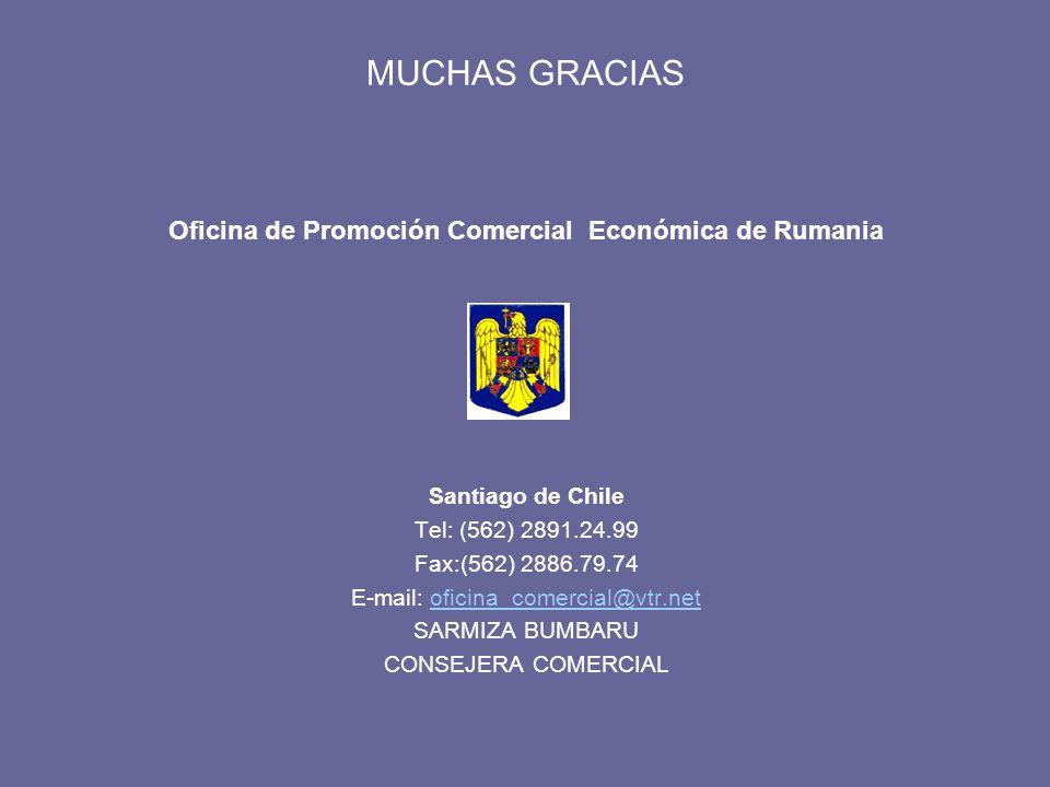 MUCHAS GRACIAS Oficina de Promoción Comercial Económica de Rumania Santiago de Chile Tel: (562) 2891.24.99 Fax:(562) 2886.79.74 E-mail: oficina_comercial@vtr.netoficina_comercial@vtr.net SARMIZA BUMBARU CONSEJERA COMERCIAL