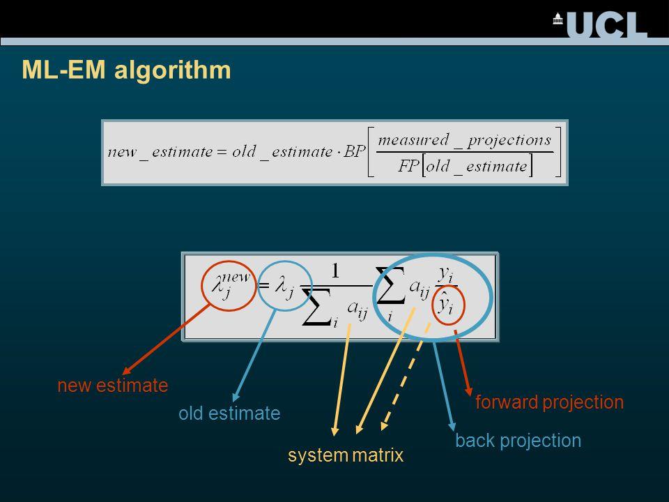 forward projection back projection ML-EM algorithm new estimate old estimate system matrix