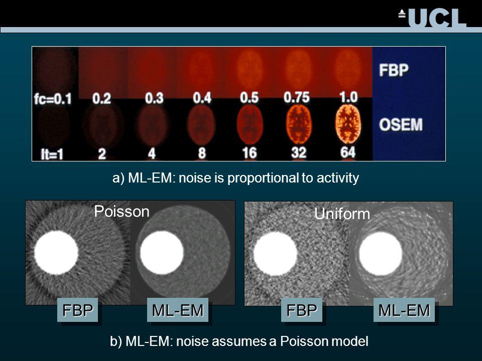 FBPFBPML-EMML-EM Poisson Uniform FBPFBPML-EMML-EM a) ML-EM: noise is proportional to activity b) ML-EM: noise assumes a Poisson model