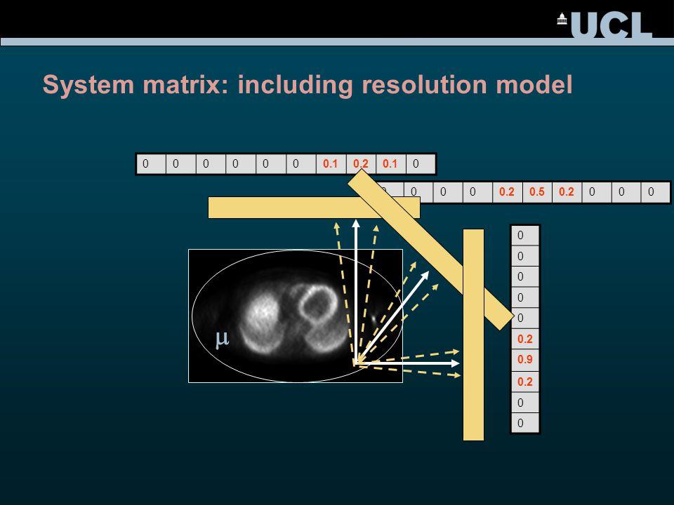 0 0 0 0 0 0.2 0.9 0.2 0 0 0000000.10.20.10 00000.20.50.2000  System matrix: including resolution model
