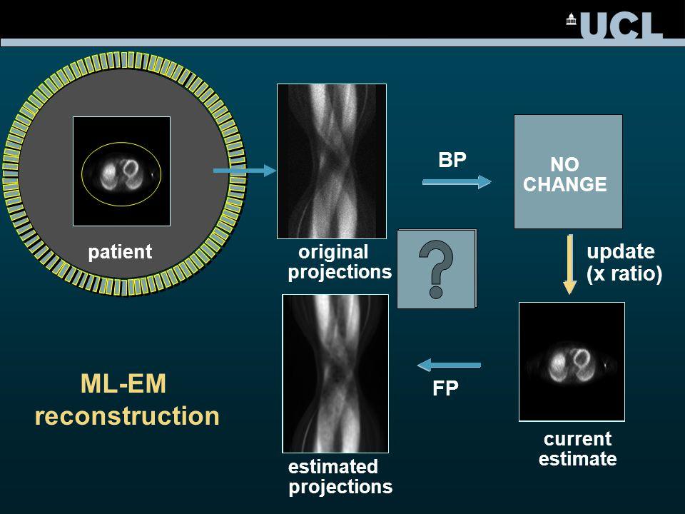 ML-EM reconstruction original projections estimated projections current estimate original estimate update (x ratio) FP BP NO CHANGE patient