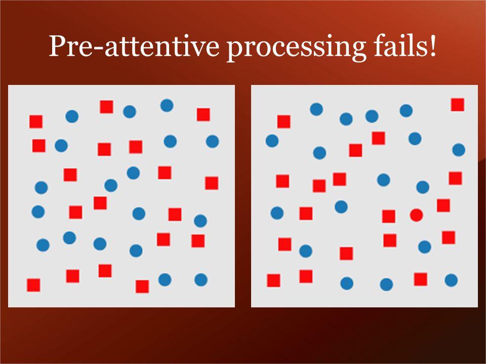 Pre-attentive processing fails!