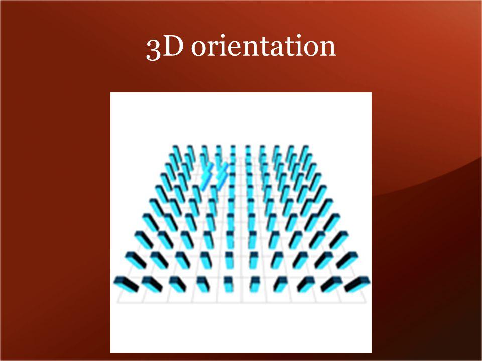 3D orientation