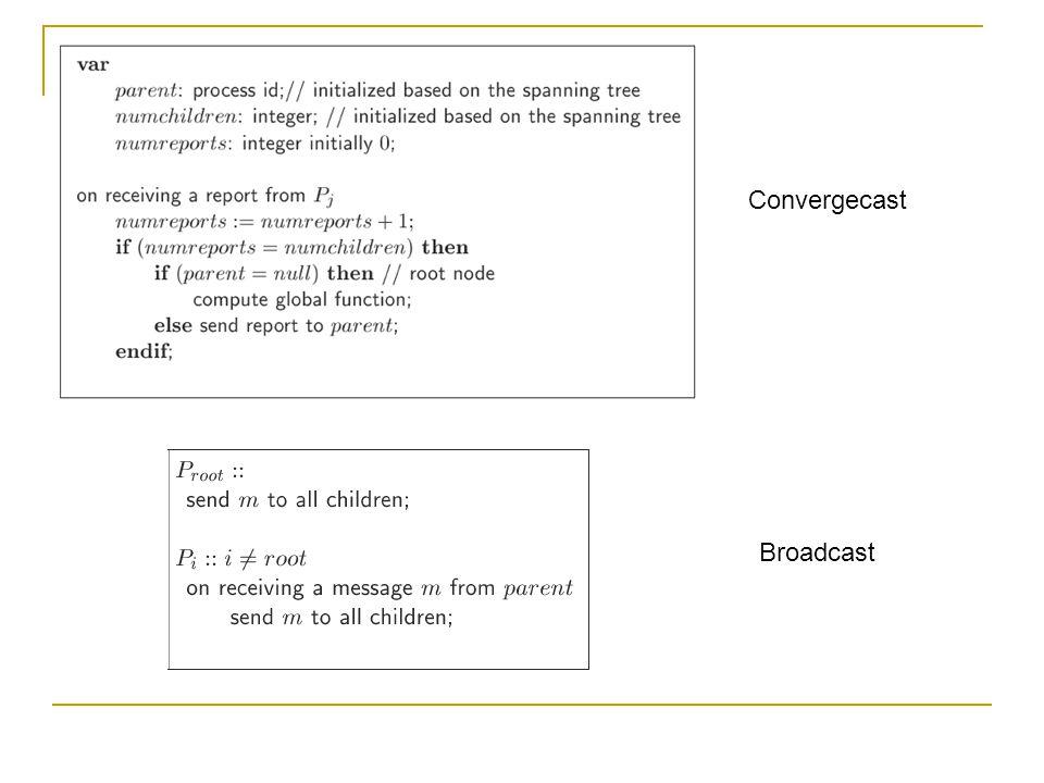 Convergecast Broadcast