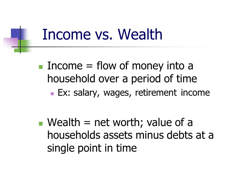Wealth = Assets-Liabilities Assets: Savings, Checking Accounts Real Estate Owned Stocks, Bonds, Mutual Funds Business Assets 401k, IRAs Etc.