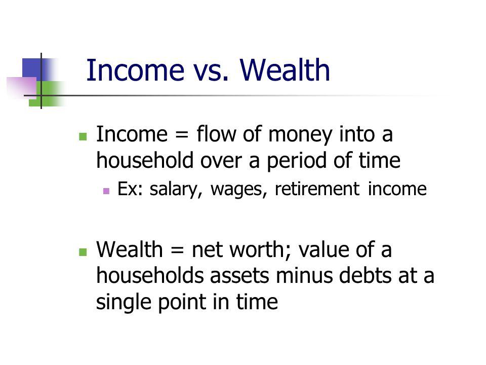 Income vs.