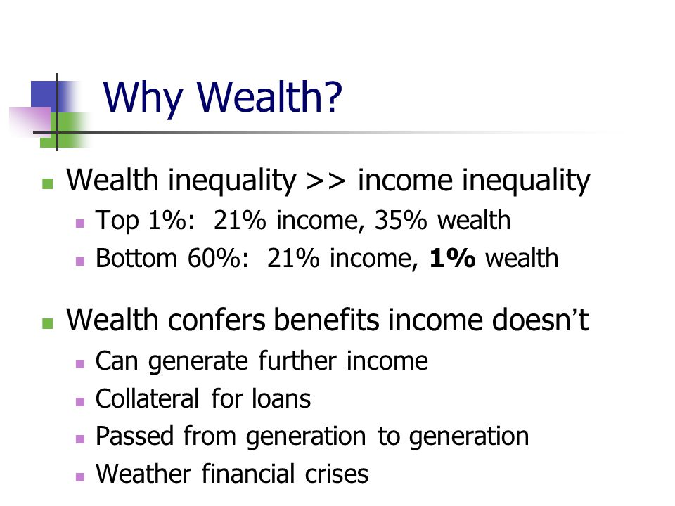 Why Care About the Women ' s Wealth Gap.