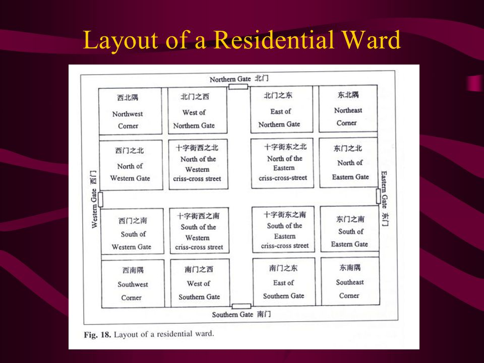 Layout of a Residential Ward